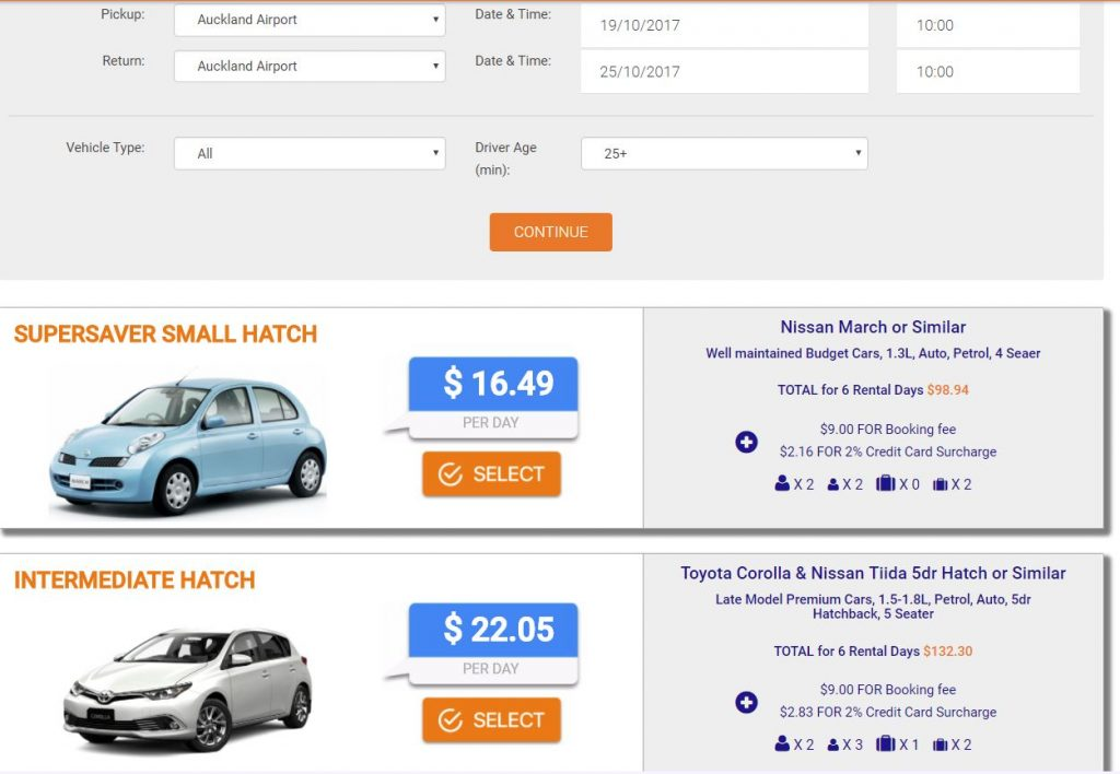 Cheapest NZ Rental Cars!